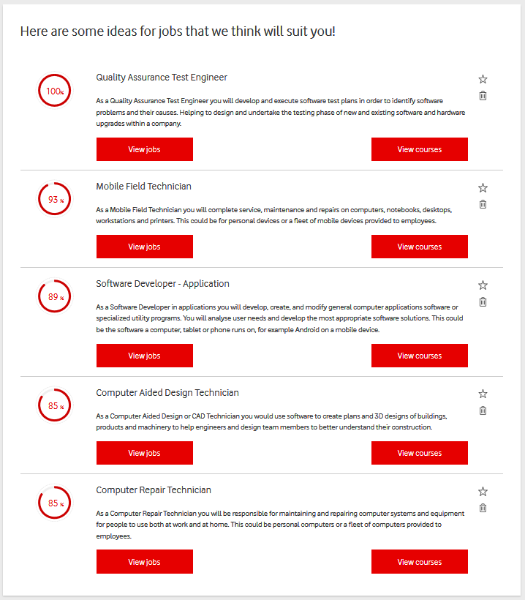 Vodafone Future Jobs Finder